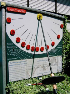 Universelle Wandsonnenuhr mit Datumsanzeige am unteren Ende des Polstabs