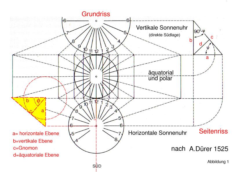 Großzügig Sonnenuhr Und Plan Schaltplan Galerie - Der Schaltplan ...
